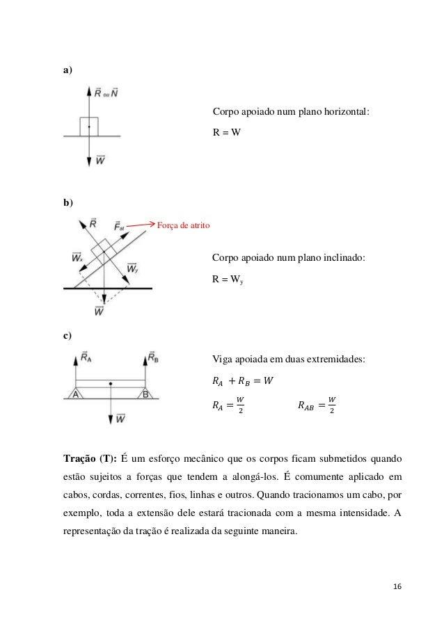 16 a) b) c) Tração (T): É um esforço mecânico que os corpos ficam submetidos quando estão sujeitos a forças que tendem a a...
