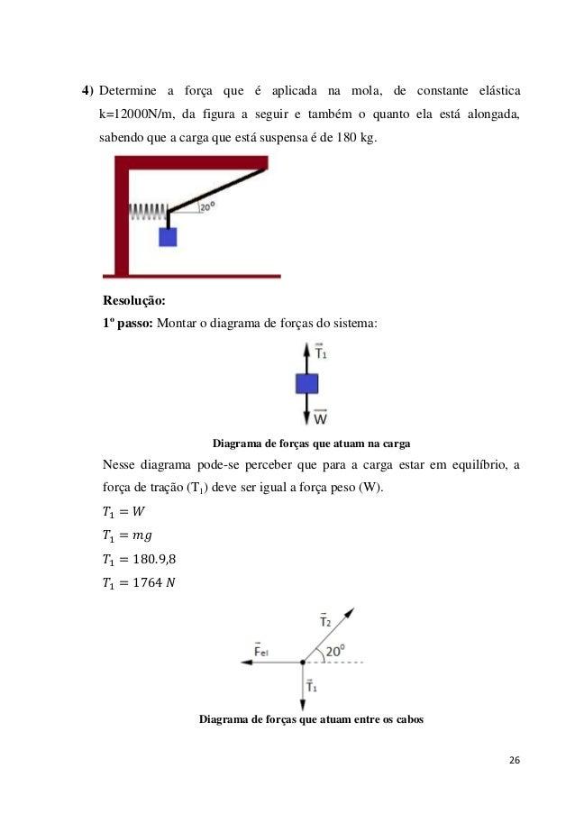26 4) Determine a força que é aplicada na mola, de constante elástica k=12000N/m, da figura a seguir e também o quanto ela...