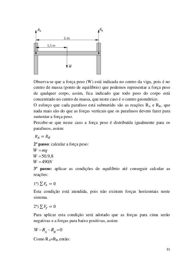 31 Observa-se que a força peso (W) está indicada no centro da viga, pois é no centro de massa (ponto de equilíbrio) que po...
