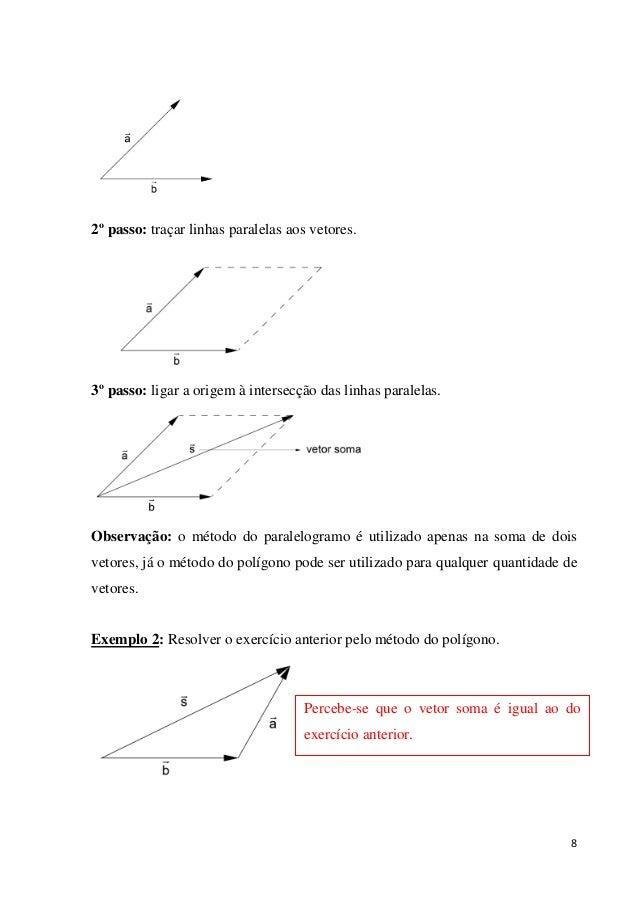 8 2º passo: traçar linhas paralelas aos vetores. 3º passo: ligar a origem à intersecção das linhas paralelas. Observação: ...