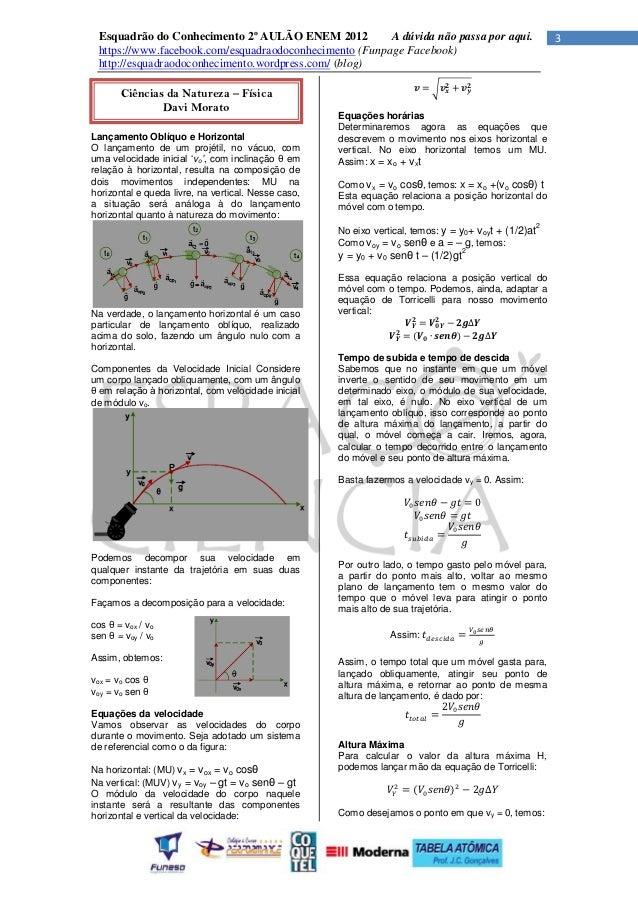 Esquadrão do Conhecimento 2º AULÃO ENEM 2012           A dúvida não passa por aqui.                       3 https://www.fa...