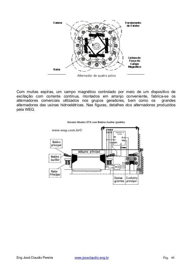 1abbd8a775e Apostila gerador completa