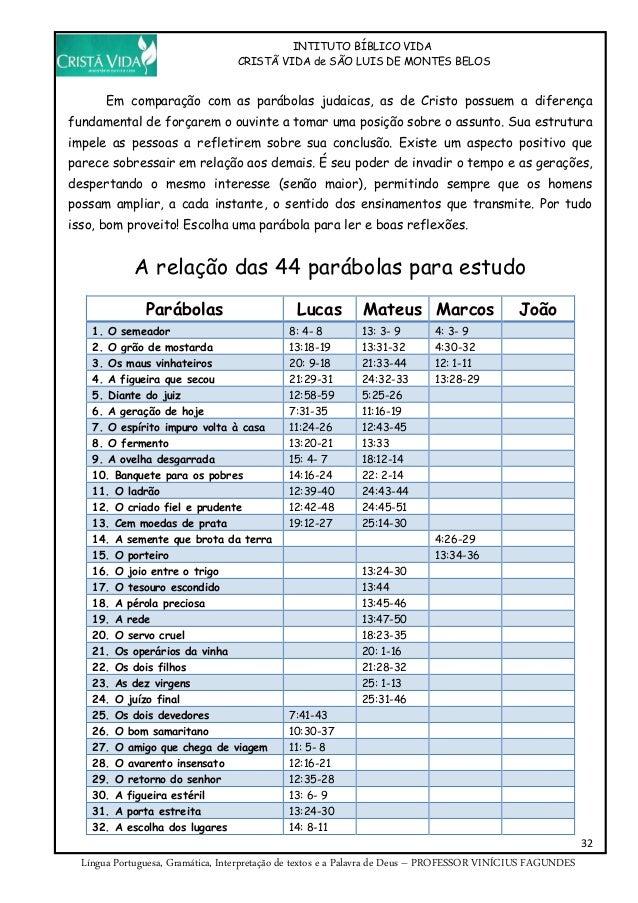 INTITUTO BÍBLICO VIDA CRISTÃ VIDA de SÃO LUIS DE MONTES BELOS 32 Língua Portuguesa, Gramática, Interpretação de textos e a...
