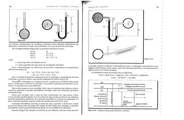 Apostila manual de hidraulica azevedo netto