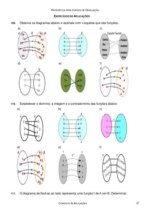 Apostila matematica basica contexto aplicaes 46 47 ccuart Image collections