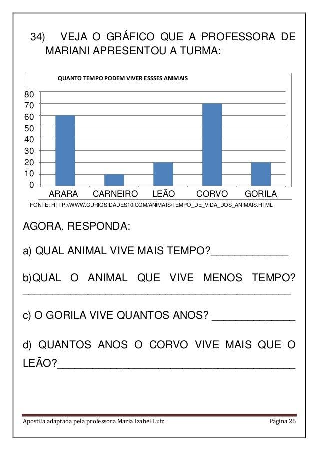 Apostila adaptada pela professora Maria Izabel Luiz Página 26 34) VEJA O GRÁFICO QUE A PROFESSORA DE MARIANI APRESENTOU A ...