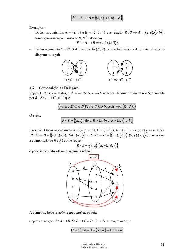 Apostila matemtica discreta 31 ccuart Choice Image