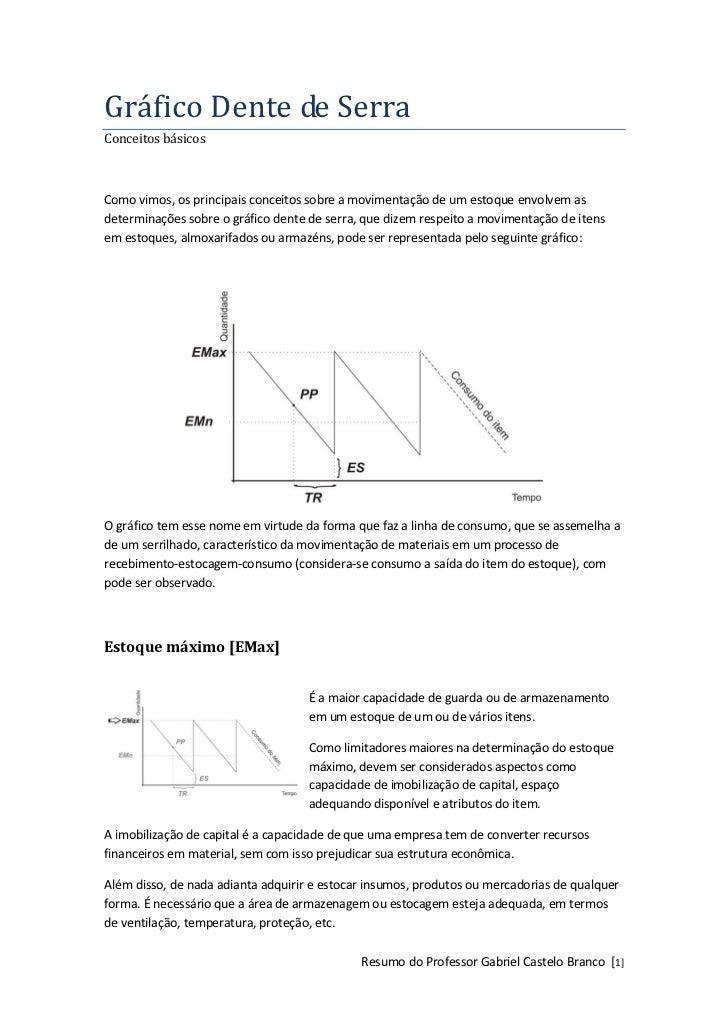 Gráfico Dente de SerraConceitos básicosComo vimos, os principais conceitos sobre a movimentação de um estoque envolvem asd...