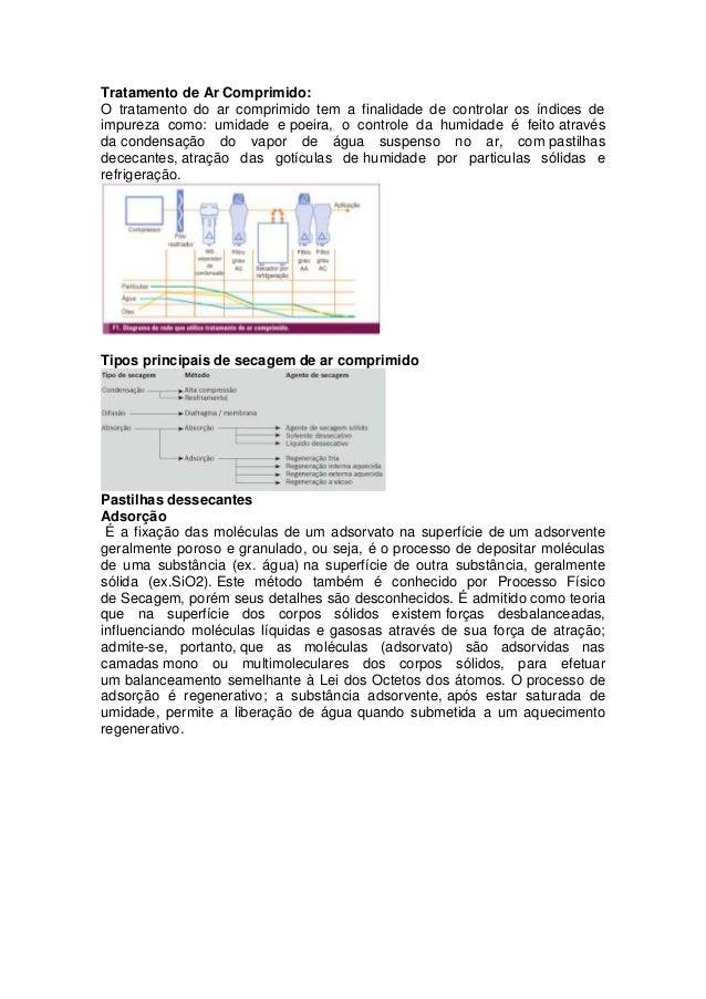Tratamento de Ar Comprimido: O tratamento do ar comprimido tem a finalidade de controlar os índices de impureza como: umid...