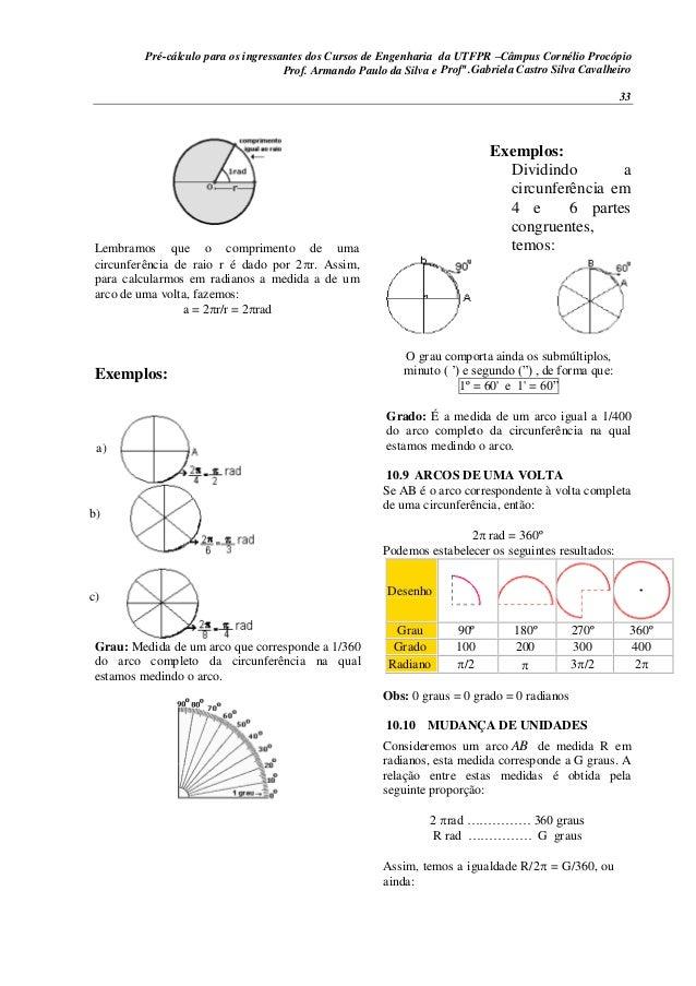 Pré-cálculo para os ingressantes dos Cursos de Engenharia da UTFPR –Câmpus Cornélio Procópio 33 Lembramos que o compriment...
