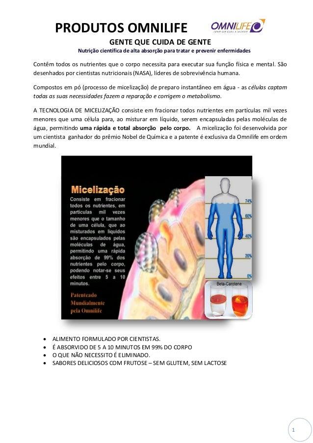 1 PRODUTOS OMNILIFE GENTE QUE CUIDA DE GENTE Nutrição científica de alta absorção para tratar e prevenir enfermidades Cont...