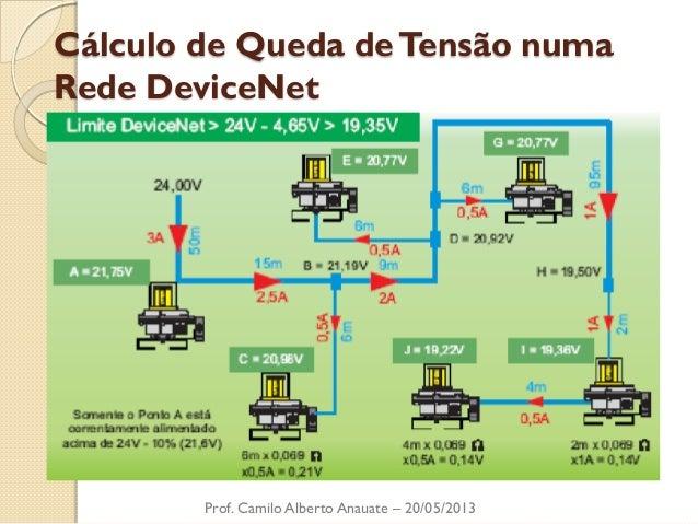 Cálculo de Queda de Tensão numa Rede DeviceNet  Prof. Camilo Alberto Anauate – 20/05/2013