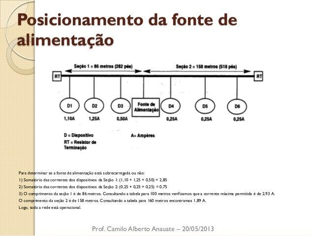 Posicionamento da fonte de alimentação  Para determinar se a fonte de alimentação está sobrecarregada ou não:  1) Somatóri...