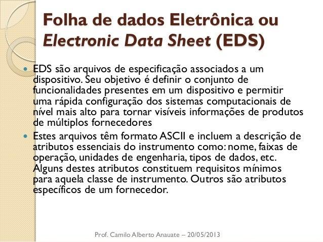 Folha de dados Eletrônica ou Electronic Data Sheet (EDS)  EDS são arquivos de especificação associados a um dispositivo. ...