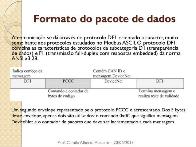 Formato do pacote de dados  A comunicação se dá através do protocolo DF1 orientado a caracter, muito semelhante aos protoc...