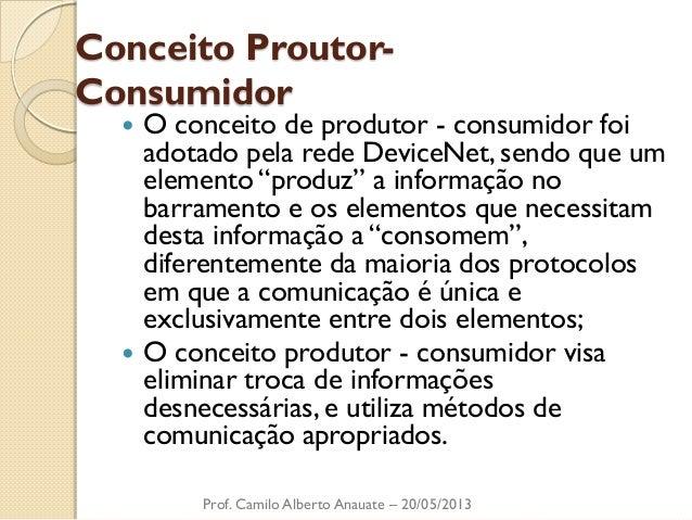 Conceito Proutor- Consumidor  O conceito de produtor - consumidor foi adotado pela rede DeviceNet, sendo que um elemento ...