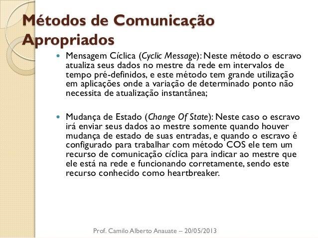 Métodos de Comunicação Apropriados  Mensagem Cíclica (Cyclic Message): Neste método o escravo atualiza seus dados no mest...