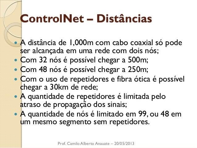 ControlNet – Distâncias  A distância de 1,000m com cabo coaxial só pode ser alcançada em uma rede com dois nós;  Com 32 ...