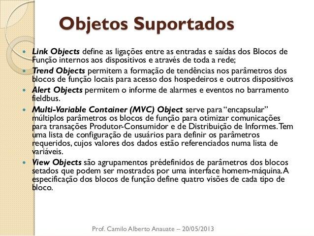 Objetos Suportados  Link Objects define as ligações entre as entradas e saídas dos Blocos de Função internos aos disposit...