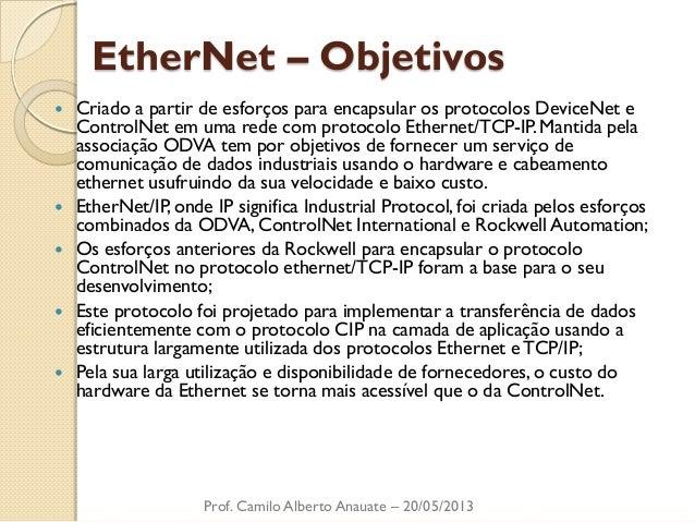 EtherNet – Objetivos  Criado a partir de esforços para encapsular os protocolos DeviceNet e ControlNet em uma rede com pr...