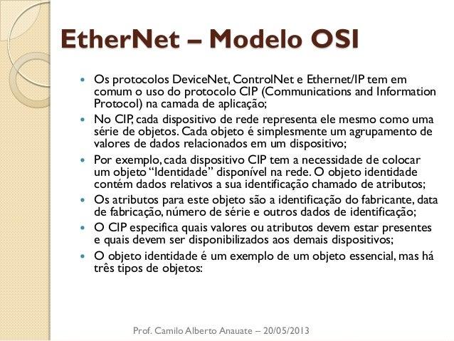 EtherNet – Modelo OSI  Os protocolos DeviceNet, ControlNet e Ethernet/IP tem em comum o uso do protocolo CIP (Communicati...