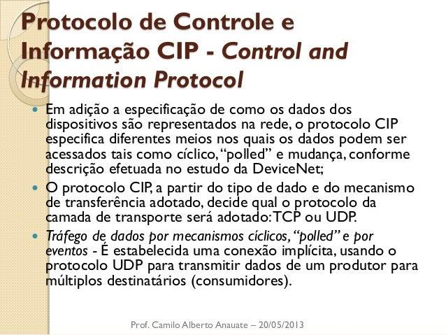 Protocolo de Controle e Informação CIP - Control and Information Protocol  Em adição a especificação de como os dados dos...