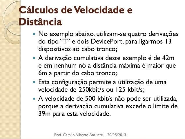 """Cálculos de Velocidade e Distância  No exemplo abaixo, utilizam-se quatro derivações do tipo """"T"""" e dois DevicePort, para ..."""