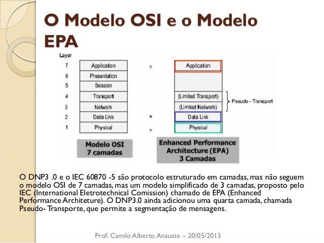 O Modelo OSI e o Modelo EPA  O DNP3 .0 e o IEC 60870 -5 são protocolo estruturado em camadas, mas não seguem o modelo OSI ...