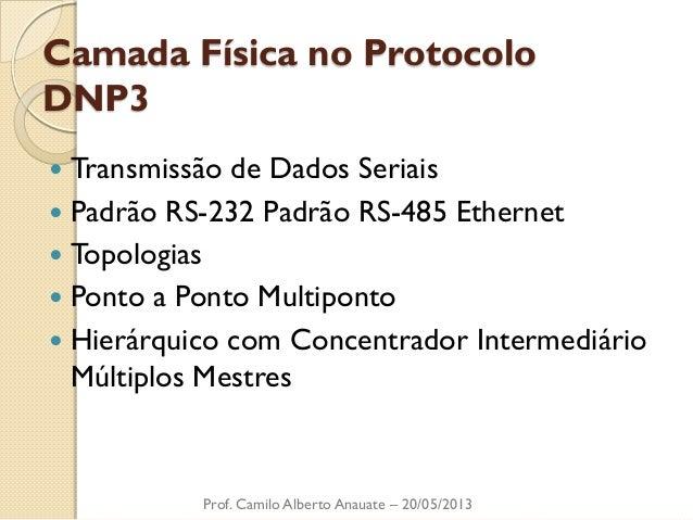 Camada Física no Protocolo DNP3  Transmissão de Dados Seriais  Padrão RS-232 Padrão RS-485 Ethernet  Topologias  Ponto...