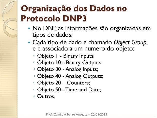 Organização dos Dados no Protocolo DNP3  No DNP, as informações são organizadas em tipos de dados;  Cada tipo de dado é ...