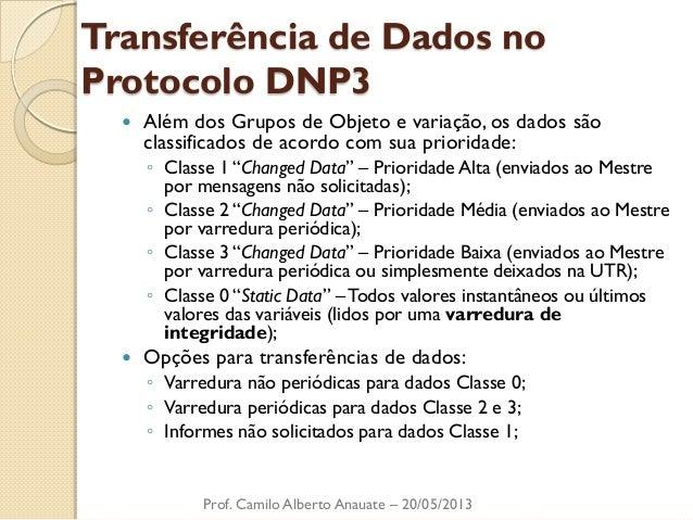 Transferência de Dados no Protocolo DNP3  Além dos Grupos de Objeto e variação, os dados são classificados de acordo com ...