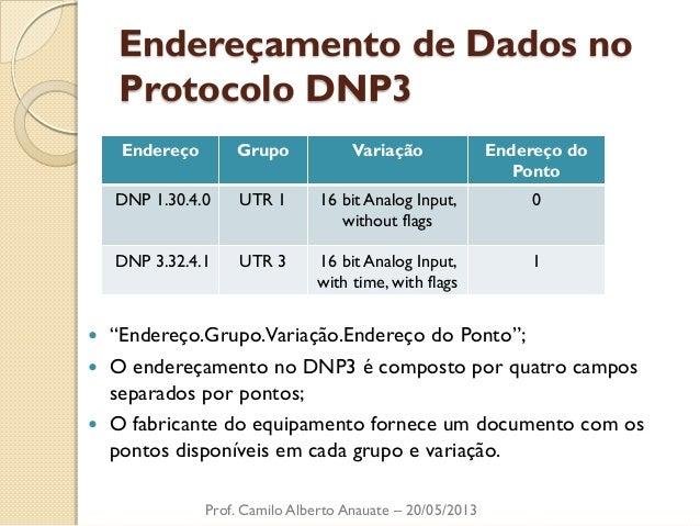 """Endereçamento de Dados no Protocolo DNP3  """"Endereço.Grupo.Variação.Endereço do Ponto"""";  O endereçamento no DNP3 é compos..."""