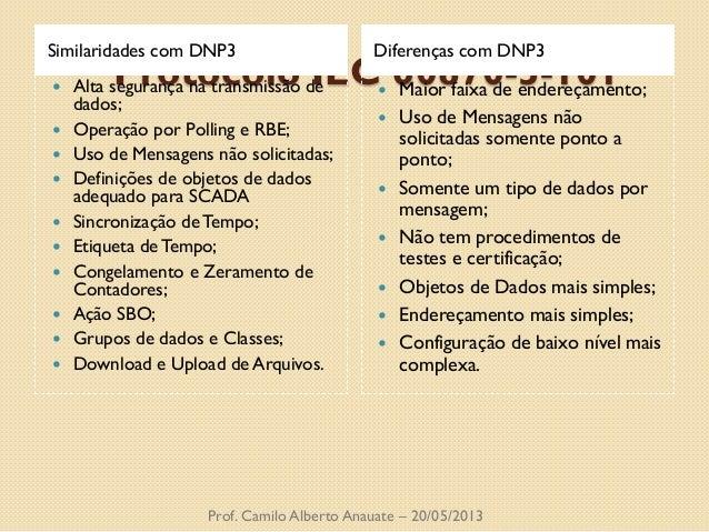 Protocolo IEC 60870-5-101  Similaridades com DNP3  Diferenças com DNP3  Alta segurança na transmissão de dados;  Operaçã...