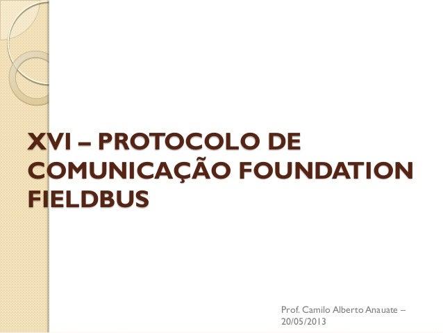 XVI – PROTOCOLO DE COMUNICAÇÃO FOUNDATION FIELDBUS  Prof. Camilo Alberto Anauate – 20/05/2013
