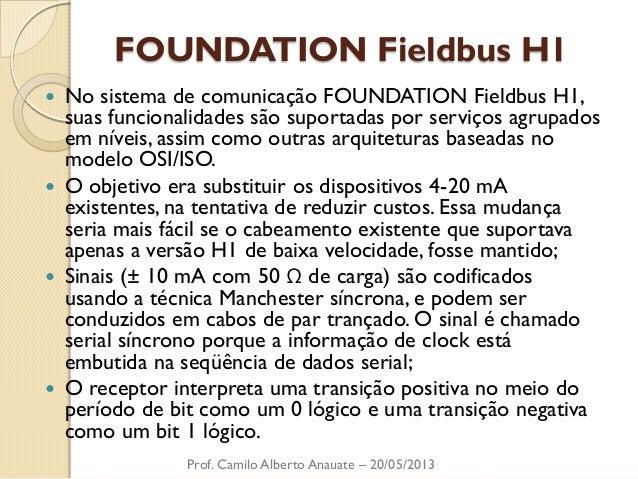 FOUNDATION Fieldbus H1  No sistema de comunicação FOUNDATION Fieldbus H1, suas funcionalidades são suportadas por serviço...