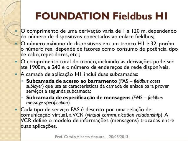FOUNDATION Fieldbus H1  O comprimento de uma derivação varia de 1 a 120 m, dependendo do número de dispositivos conectado...