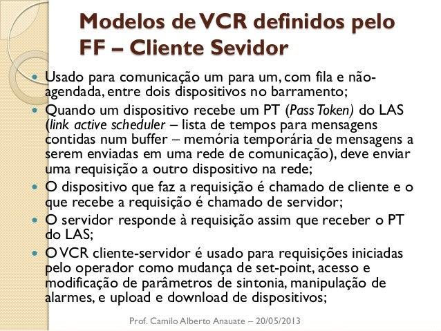 Modelos de VCR definidos pelo FF – Cliente Sevidor  Usado para comunicação um para um, com fila e não- agendada, entre do...