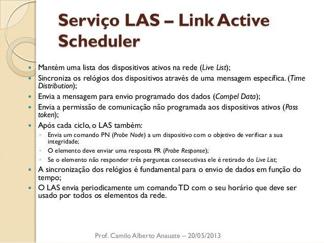 Serviço LAS – Link Active Scheduler  Mantém uma lista dos dispositivos ativos na rede (Live List);  Sincroniza os relógi...