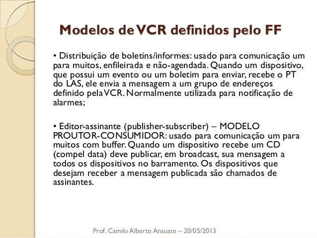 Modelos de VCR definidos pelo FF  • Distribuição de boletins/informes: usado para comunicação um para muitos, enfileirada ...