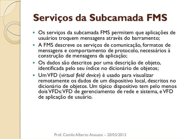 Serviços da Subcamada FMS  Os serviços da subcamada FMS permitem que aplicações de usuários troquem mensagens através do ...