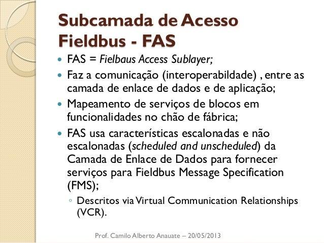 Subcamada de Acesso Fieldbus - FAS  FAS = Fielbaus Access Sublayer;  Faz a comunicação (interoperabildade) , entre as ca...