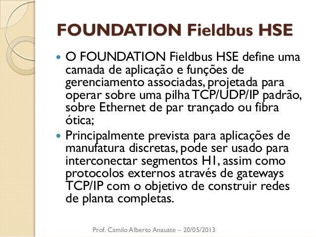 FOUNDATION Fieldbus HSE  O FOUNDATION Fieldbus HSE define uma camada de aplicação e funções de gerenciamento associadas, ...
