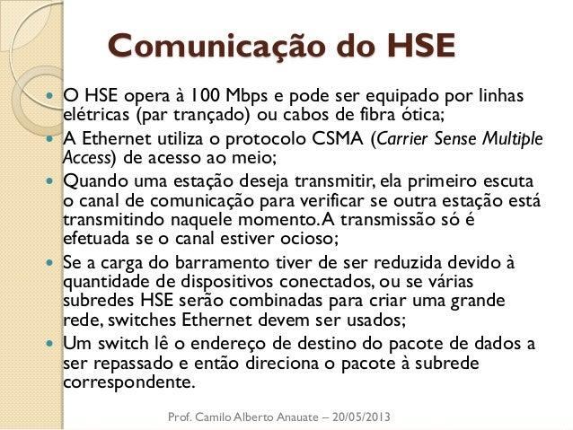 Comunicação do HSE  O HSE opera à 100 Mbps e pode ser equipado por linhas elétricas (par trançado) ou cabos de fibra ótic...