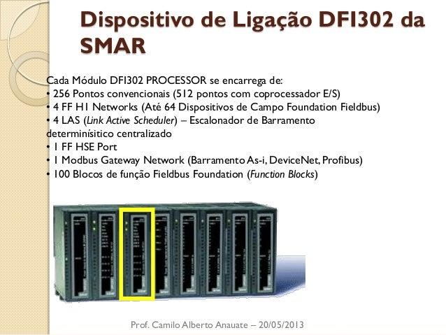 Dispositivo de Ligação DFI302 da SMAR  Prof. Camilo Alberto Anauate – 20/05/2013  Cada Módulo DFI302 PROCESSOR se encarreg...