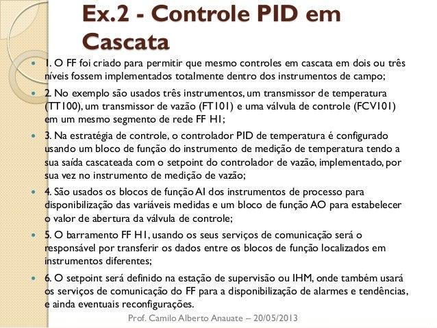 Ex.2 - Controle PID em Cascata  1. O FF foi criado para permitir que mesmo controles em cascata em dois ou três níveis fo...