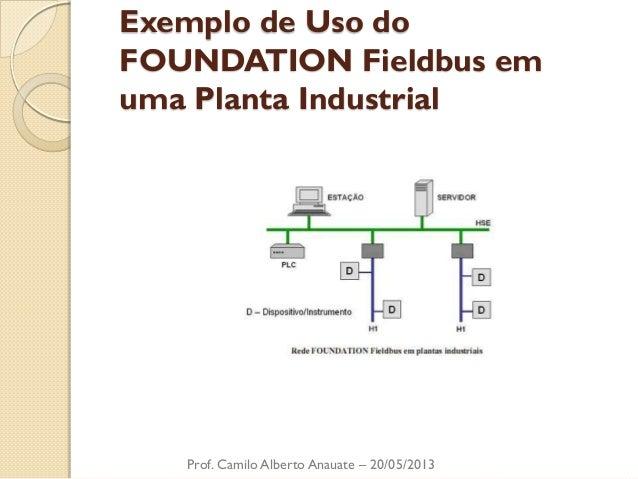 Exemplo de Uso do FOUNDATION Fieldbus em uma Planta Industrial  Prof. Camilo Alberto Anauate – 20/05/2013