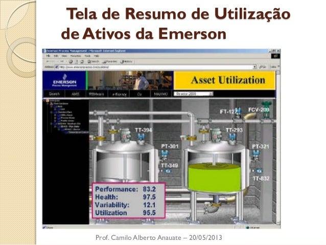 Tela de Resumo de Utilização de Ativos da Emerson  Prof. Camilo Alberto Anauate – 20/05/2013