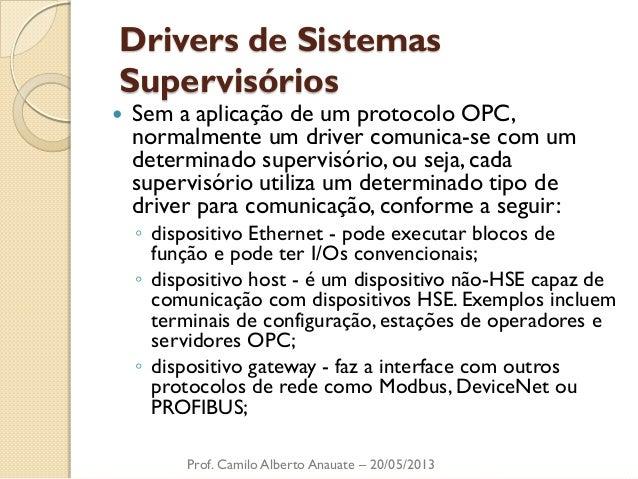 Drivers de Sistemas Supervisórios  Sem a aplicação de um protocolo OPC, normalmente um driver comunica-se com um determin...