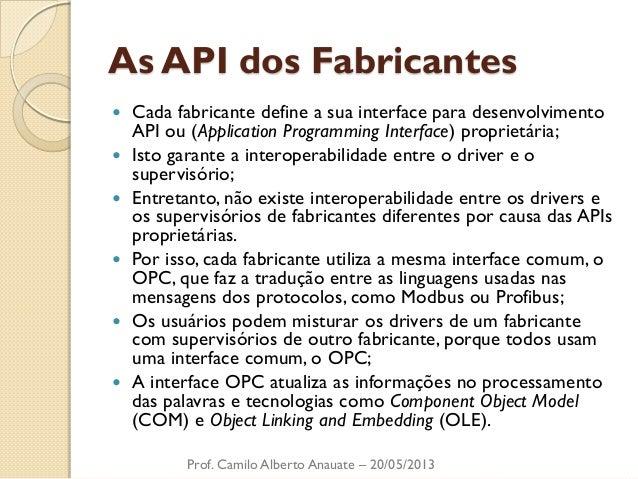 As API dos Fabricantes  Cada fabricante define a sua interface para desenvolvimento API ou (Application Programming Inter...