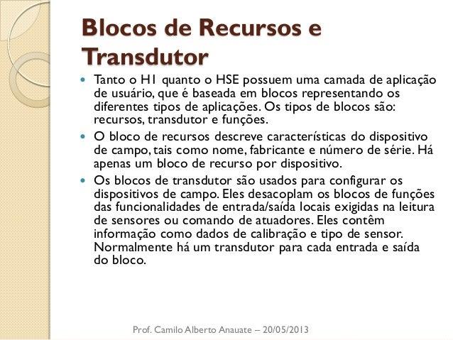 Blocos de Recursos e Transdutor  Tanto o H1 quanto o HSE possuem uma camada de aplicação de usuário, que é baseada em blo...